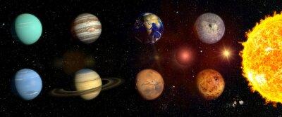 Adesivo I pianeti del nostro sistema solare