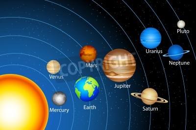Adesivo illustrazione del sistema solare che mostra pianeti intorno sole