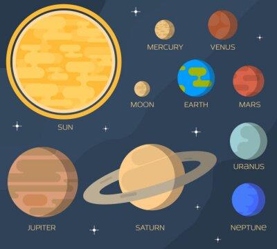Adesivo Sistema solare piatto