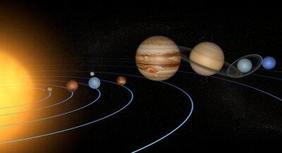Adesivo Solare Pianeti unico Sistema spazio universo
