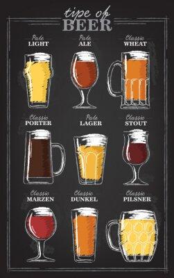 Adesivo Tipi di birra Una guida visiva ai tipi di birra. Vari tipi di birra in bicchieri consigliati. Illustrazione vettoriale