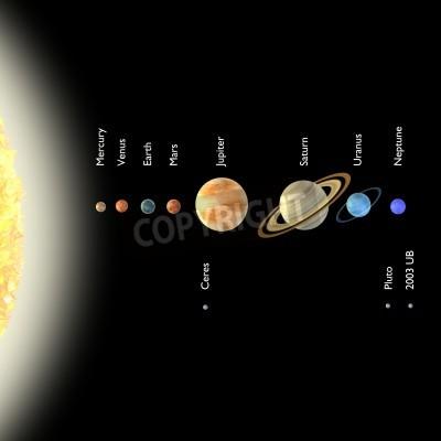 Carta da parati 3D rendering di sistema solare