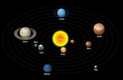 Carta da parati Alta qualità isometriche pianeti del sistema solare. pianeti isometriche vettore colorato set su sfondo scuro
