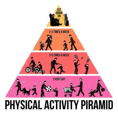 Carta da parati Attività fisica Infografica