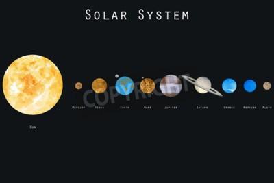 Carta da parati I pianeti del sistema solare. Illustrazione vettoriale.