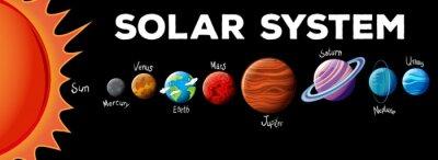 Carta da parati I pianeti nel sistema solare