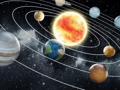 Carta da parati Illustrazione del sistema solare