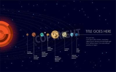 Carta da parati illustrazione sistema solare