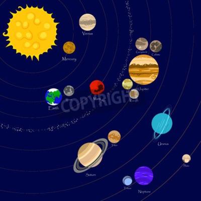Carta da parati Illustrazione vettoriale del sistema solare stelle, pianeti e lune