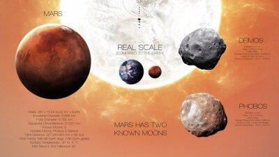 Carta da parati Mars - infografica ad alta risoluzione sul pianeta sistema solare e le sue lune. Tutti i pianeti disponibili. Questi elementi immagine fornita dalla NASA