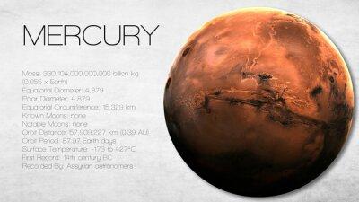 Carta da parati Mercury - Alta risoluzione Infografica presenta una delle solare
