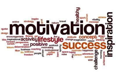Carta da parati Motivation concept word cloud