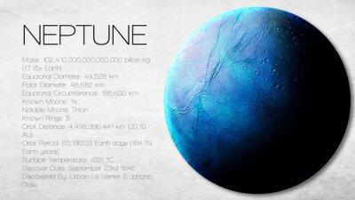 Carta da parati Neptune - Alta risoluzione Infografica presenta una delle solare