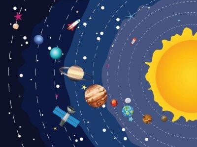 Carta da parati Pianeti del Sistema Solare