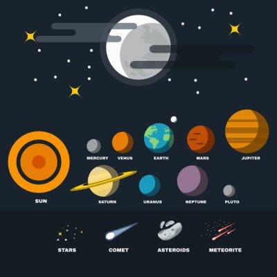 Carta da parati Pianeti del sistema solare, stelle, asteroidi, meteoriti e Comet. Astronomia Materiali del corso. Galaxy pianeti set. Cielo stellato con la luna piena. digitale illustrazione vettoriale.