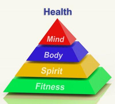 Carta da parati Piramide salute significa Mente Spirito Corpo Benessere Olistico