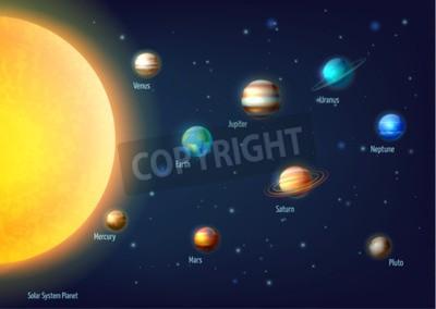 Carta da parati sfondo sistema solare con i pianeti sole e illustrazione vettoriale spazio esterno cartone animato