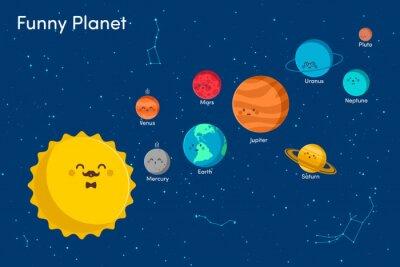 Carta da parati Sistema solare