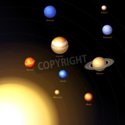 Carta da parati Sistema solare con sole e pianeti su sfondo scuro. Vettore
