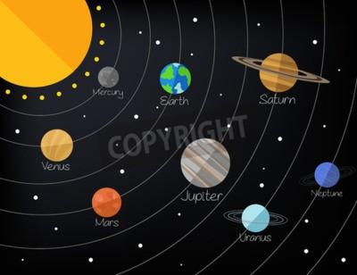 Carta da parati Sistema solare. Vector piatta illustrazione