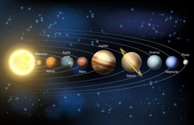 Carta da parati Sole e dei pianeti del sistema solare