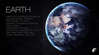 Carta da parati Terra - ad alta risoluzione Infografica presenta una delle solare