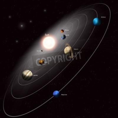 Carta da parati tutti i pianeti del sistema solare intorno al sole