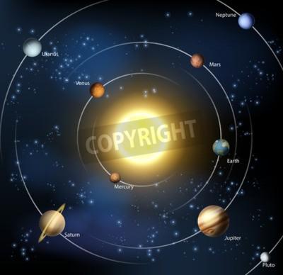 Carta da parati Un esempio del nostro sistema solare con tutti i pianeti ufficiali più Plutone.