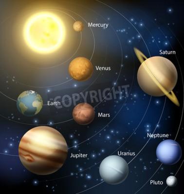 Carta da parati Un'illustrazione dei pianeti del nostro sistema solare con le etichette di testo nome