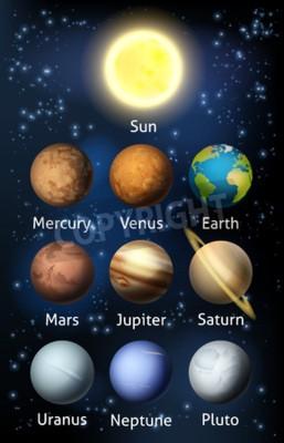 Carta da parati Un'illustrazione dei pianeti del sistema solare