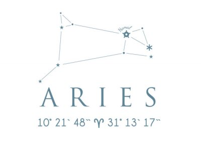 Poster ARIES