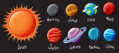 Poster Il Sistema Solare