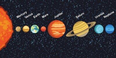 Poster illustrazione del sistema solare che mostra pianeti intorno sole