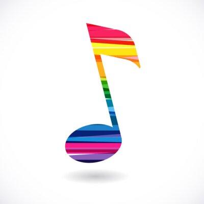 Poster Nota de musique