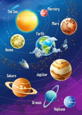 Poster Sistema solare di pianeti, illustrazione vettoriale verticale