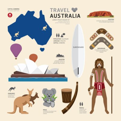 Poster Travel Concept in Australia Landmark piatti icone del design .Vector Illu