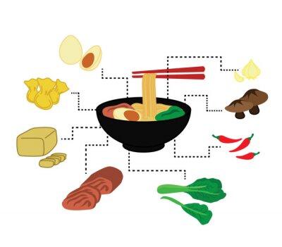 Poster vettore di noodles e bacchette con il collegamento di molti ingredienti