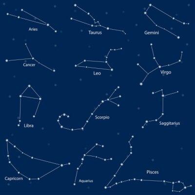 Poster Сonstellation dei segni zodiacali, illustrazione vettoriale