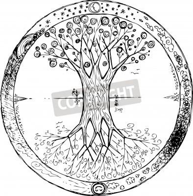 Poster Yggdrasil celtico Albero della Vita Mandala