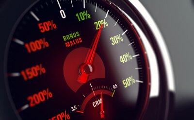 Quadro Assurance Automobile, Bonus Malus, Coefficient de Réduction-Majoration (CRM)