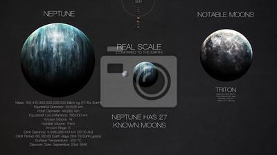 Quadro Neptune - infografica ad alta risoluzione sul pianeta del sistema solare e le sue lune. Tutti i pianeti disponibili. Questi elementi immagine fornita dalla NASA