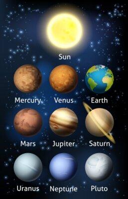 Quadro Pianeti del Sistema Solare