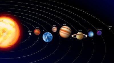 Quadro planetes