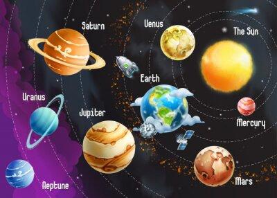 Quadro Sistema solare di pianeti, illustrazione vettoriale orizzontale